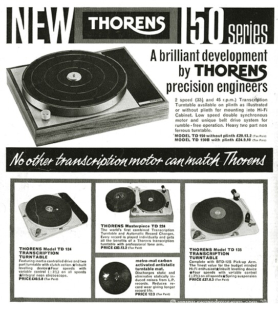 thorens150advert