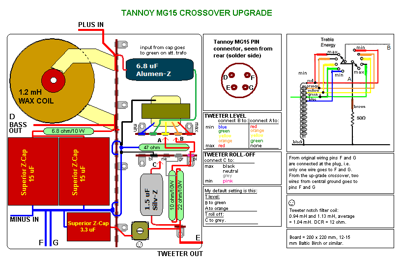 Tannoy Crossover Diagrams Audiophile News Amp Music Review